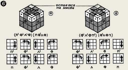 Кубик рубика 2х2 очень простая
