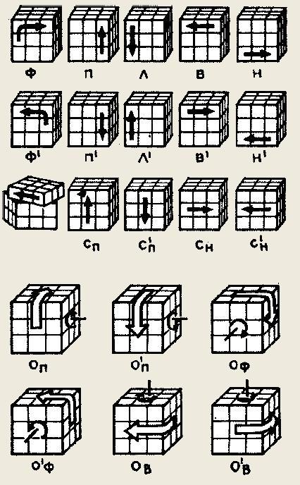 Простая схема сборки кубика рубика.